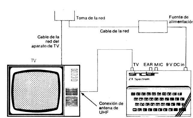 ZX-Spectrum Child « dot kam
