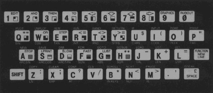 zx-spectrum keyboard